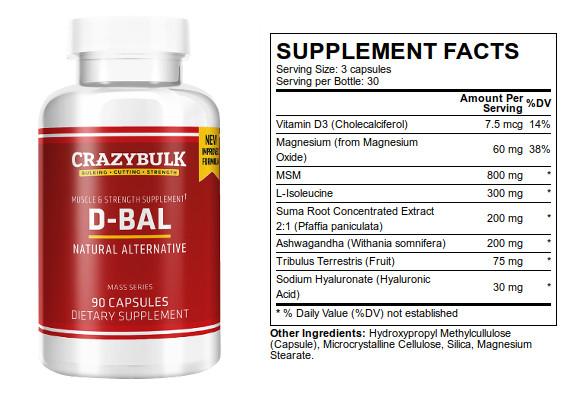 Crazy Bulk D-Bal New Formula Ingredients