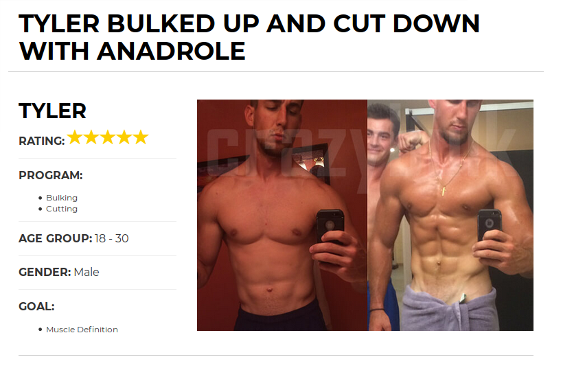 Tyler Bulked Up and Cut With Crazy Bulk Legal Steroids